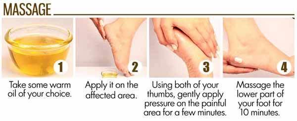 Get Relief From Heel Pain Naturally